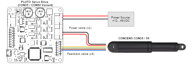 Wiring Your System Concens Starter Kit Ingenia Motion