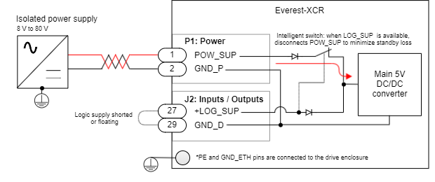 Power Supply and Motor Power - Everest XCR on shunt wound dc motor diagram, dc switch wiring diagram, 5 pin relay wiring diagram, dc motor starter diagram, dc motor drawings, brushed dc motor diagram, electric motor diagram, dc motor field windings, stepper motor controller circuit diagram, universal relay wiring diagram, simple dc motor diagram, dc motor block diagram, universal motor diagram, permanent magnet motor diagram, dc electric motor parts brushes, single phase motor winding diagram, dc motor schematic, motor control diagram, brushless dc motor diagram,