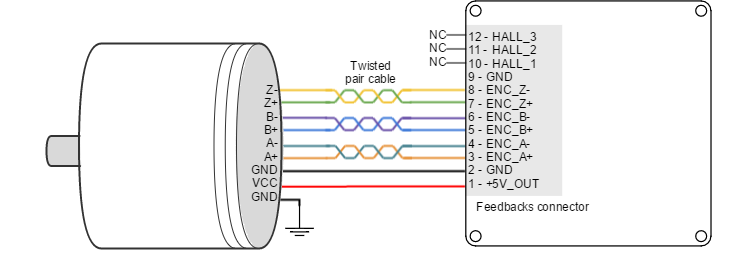 Encoder Wiring Colors - Your Wiring Diagram