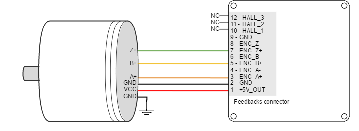 feedback connections jupiter servo drive jupitersindigitalencoder