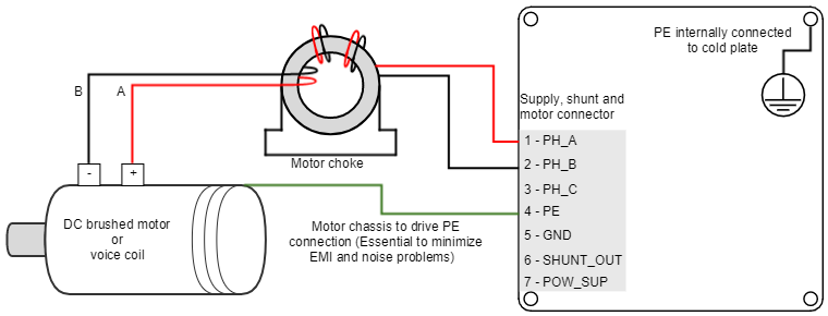 Dc Motor Wiring - Wiring Diagram K8 on