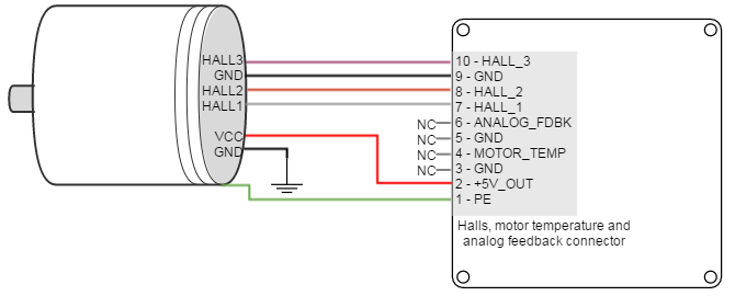 Feedback connections Triton – Linear Encoder Wiring Diagram 5 Wire